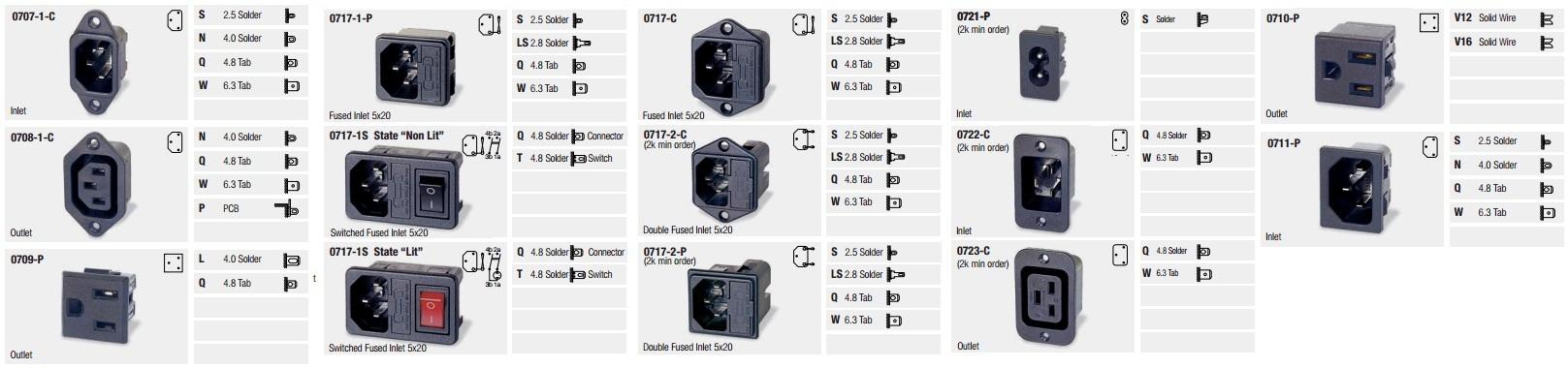 Conectores IEC de Arcolectric