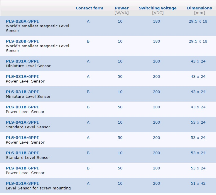 PLS-PP-Series-Sensores-de-nivel-caracteristicas
