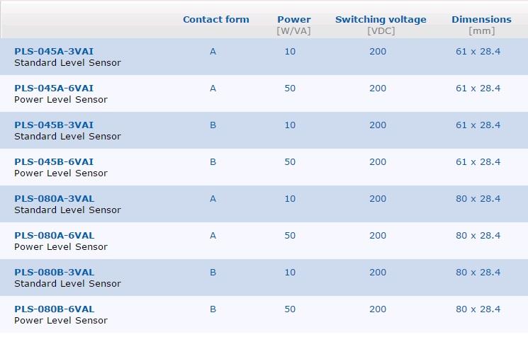 PLS-VA-Series-Sensores-de-nivel-caracteristicas