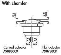 Serie AV  (pulsadores de seguridad,  panel, momentáneo (NO), cuello: diám.16mm(.629), Corte de panel: diám.16,2mm(.637), terminales de tornillo para cables 1,5mm2 máx., actuador curvado w.chamfer)
